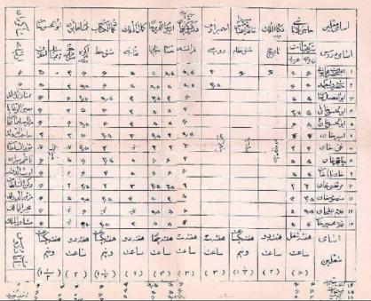 كارنامه درسی ا�مد شاه قاجار