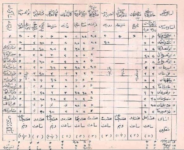 كارنامه درسي ا�مد شاه قاجار